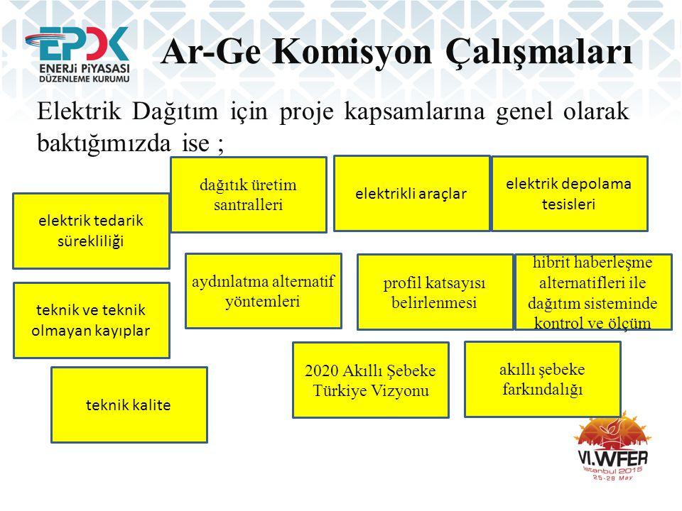 Ar-Ge Komisyon Çalışmaları