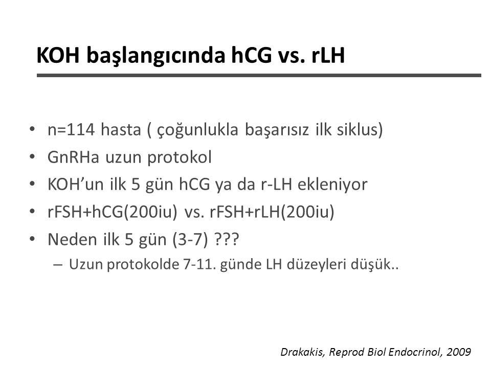KOH başlangıcında hCG vs. rLH