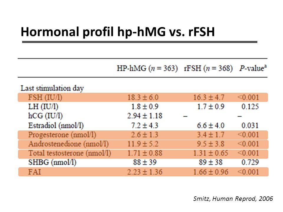 Hormonal profil hp-hMG vs. rFSH