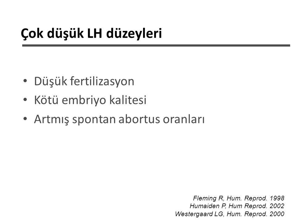 Çok düşük LH düzeyleri Düşük fertilizasyon Kötü embriyo kalitesi