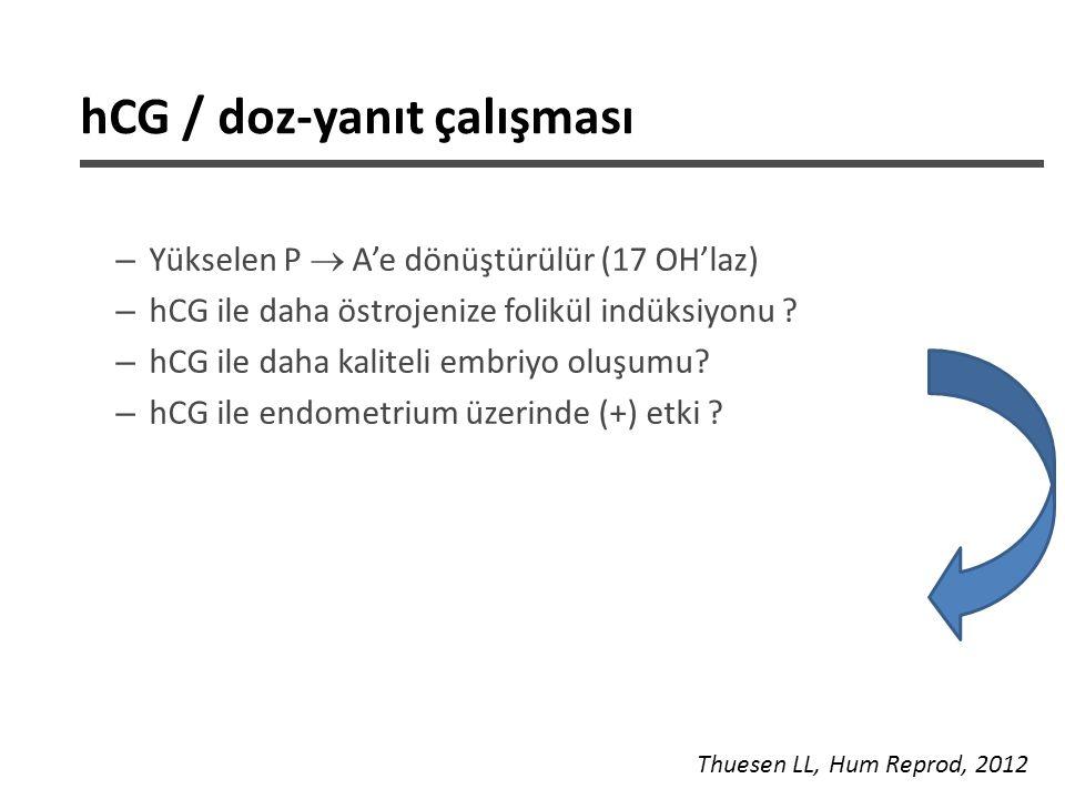 hCG / doz-yanıt çalışması