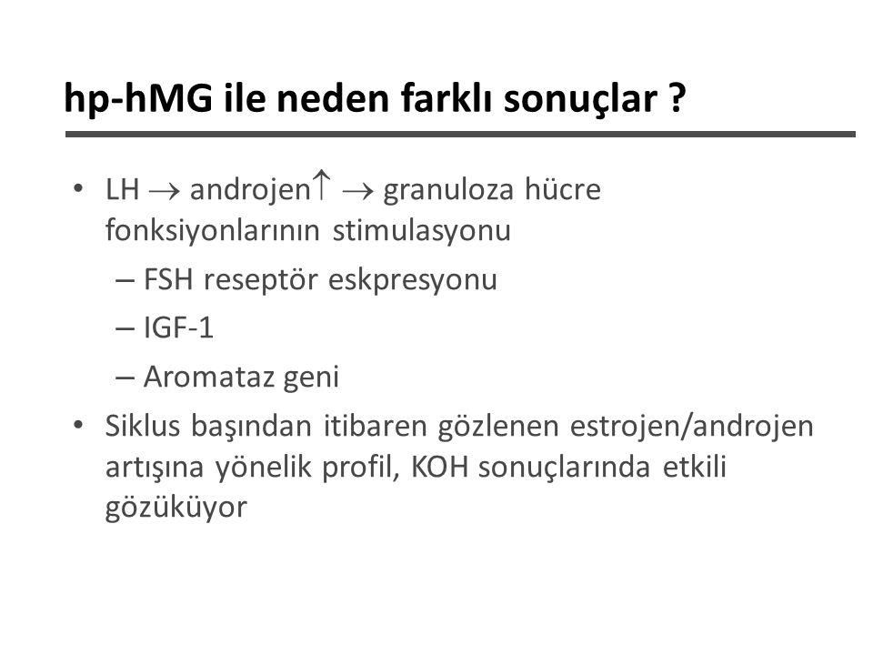 hp-hMG ile neden farklı sonuçlar