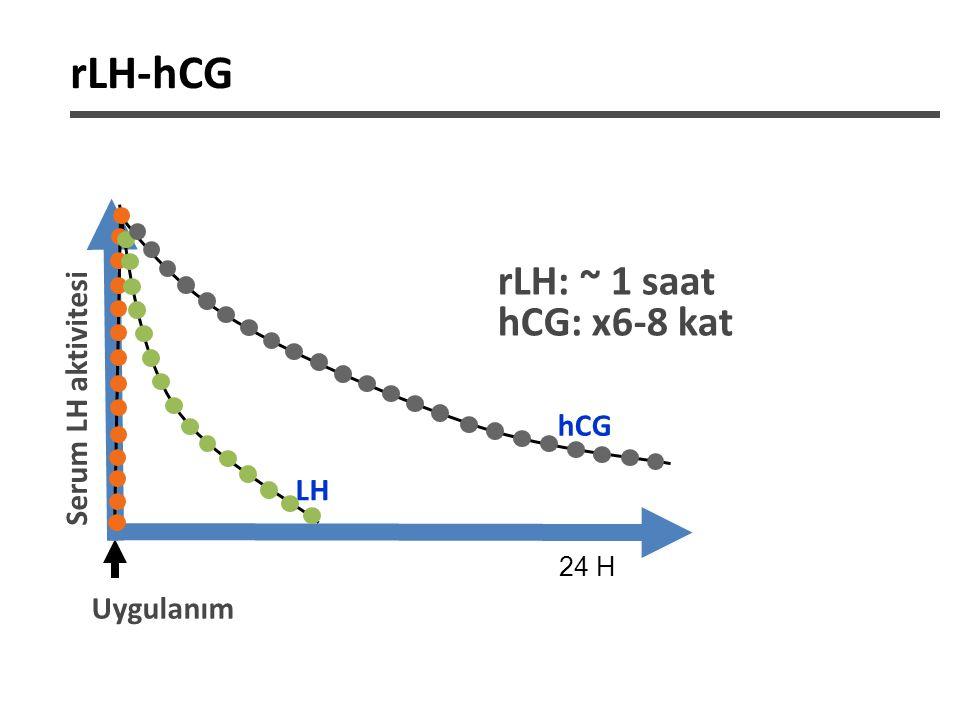 rLH-hCG rLH: ~ 1 saat hCG: x6-8 kat Serum LH aktivitesi hCG LH