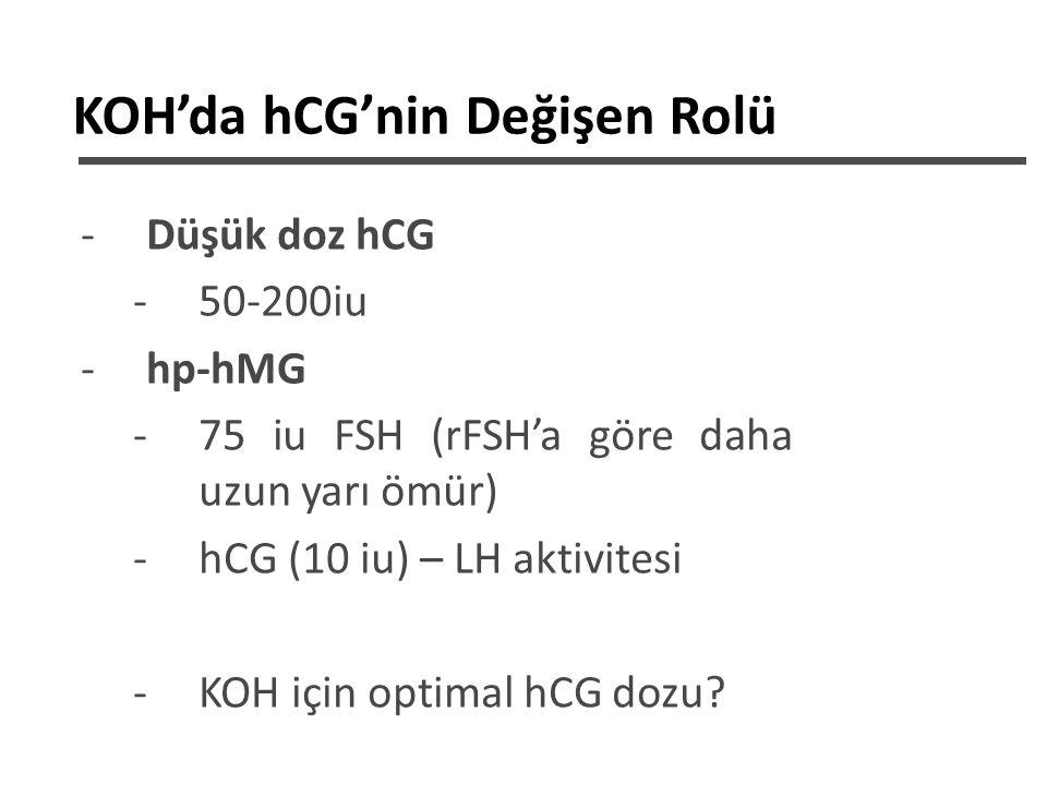 KOH'da hCG'nin Değişen Rolü