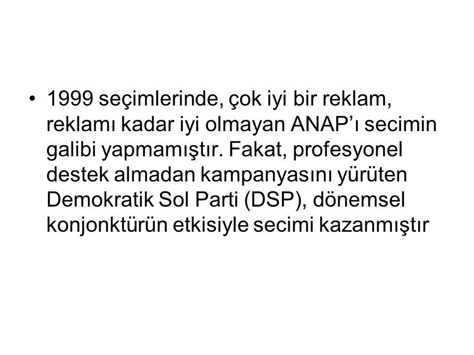 1999 seçimlerinde, çok iyi bir reklam, reklamı kadar iyi olmayan ANAP'ı secimin galibi yapmamıştır.