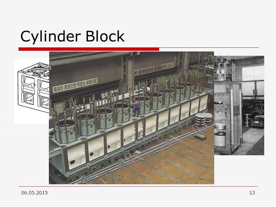 Cylinder Block 15.04.2017