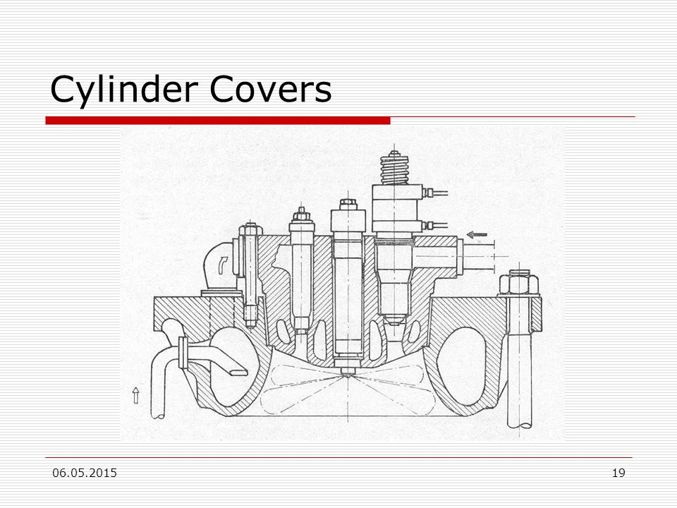 Cylinder Covers 15.04.2017