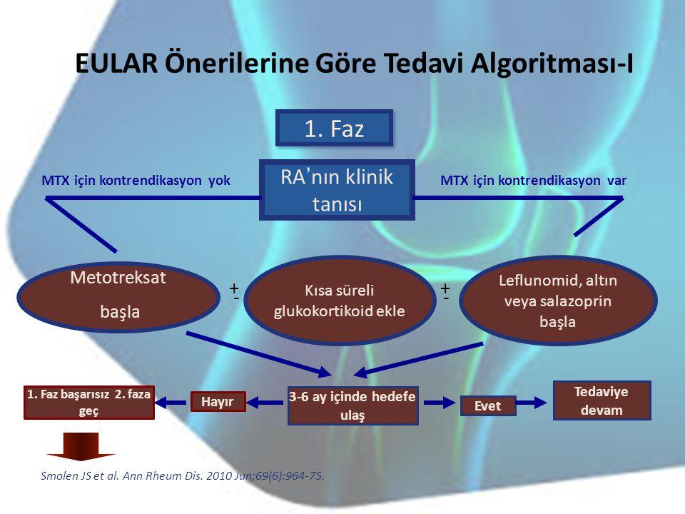 EULAR Önerilerine Göre Tedavi Algoritması-I