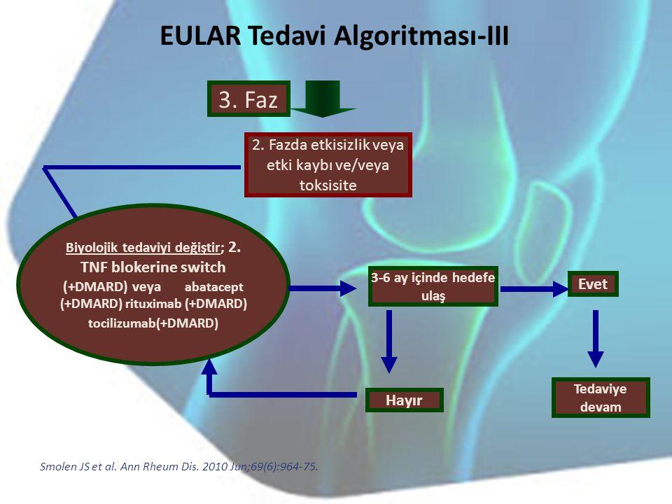 EULAR Tedavi Algoritması-III