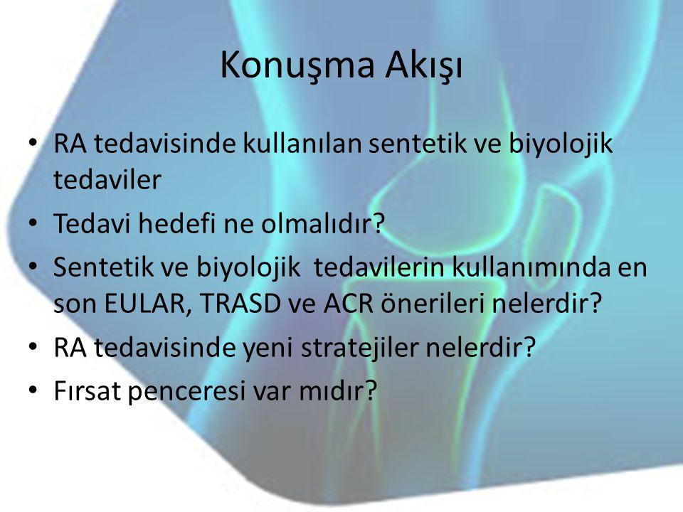 Konuşma Akışı RA tedavisinde kullanılan sentetik ve biyolojik tedaviler. Tedavi hedefi ne olmalıdır