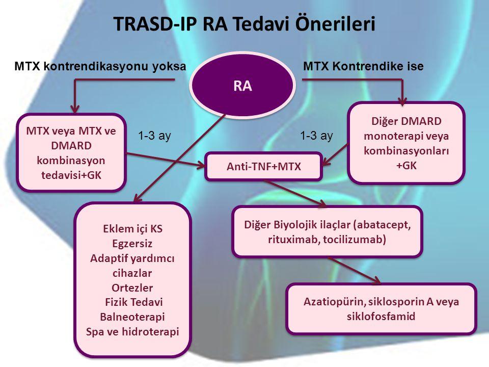 TRASD-IP RA Tedavi Önerileri