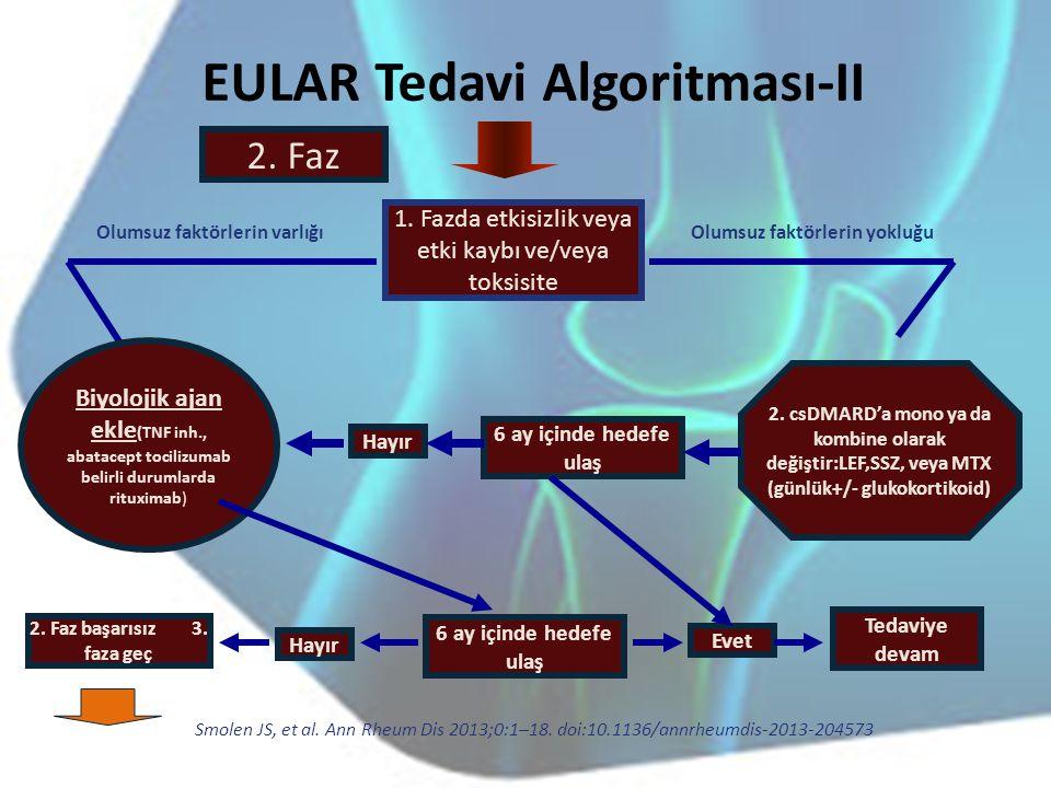EULAR Tedavi Algoritması-II