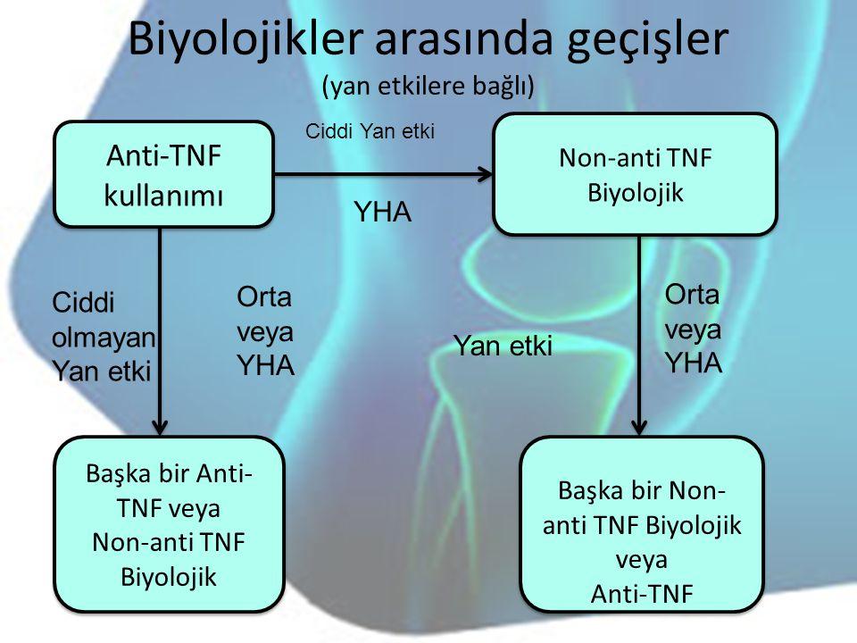 Biyolojikler arasında geçişler (yan etkilere bağlı)