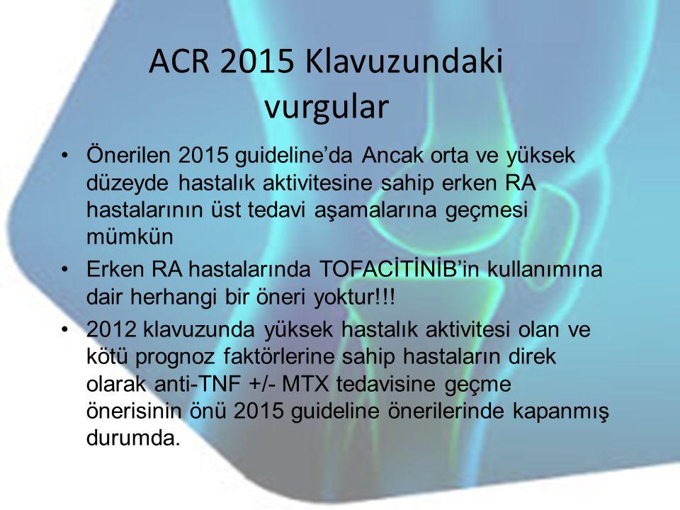 ACR 2015 Klavuzundaki vurgular