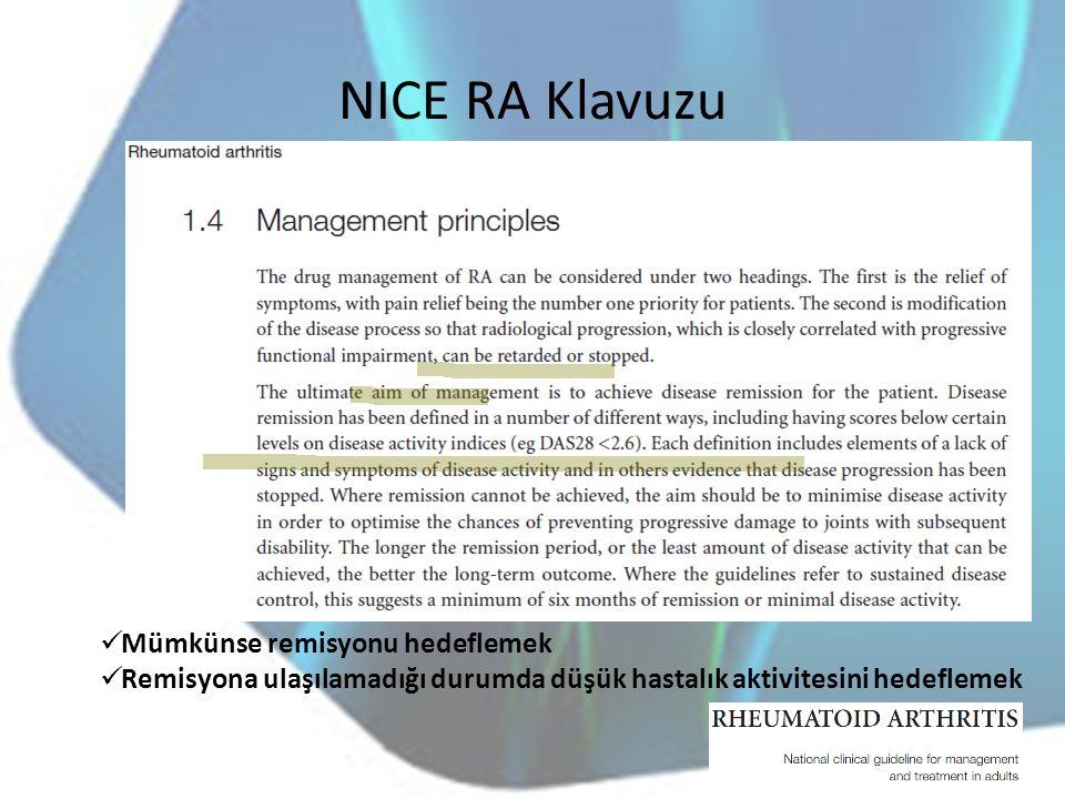NICE RA Klavuzu Mümkünse remisyonu hedeflemek