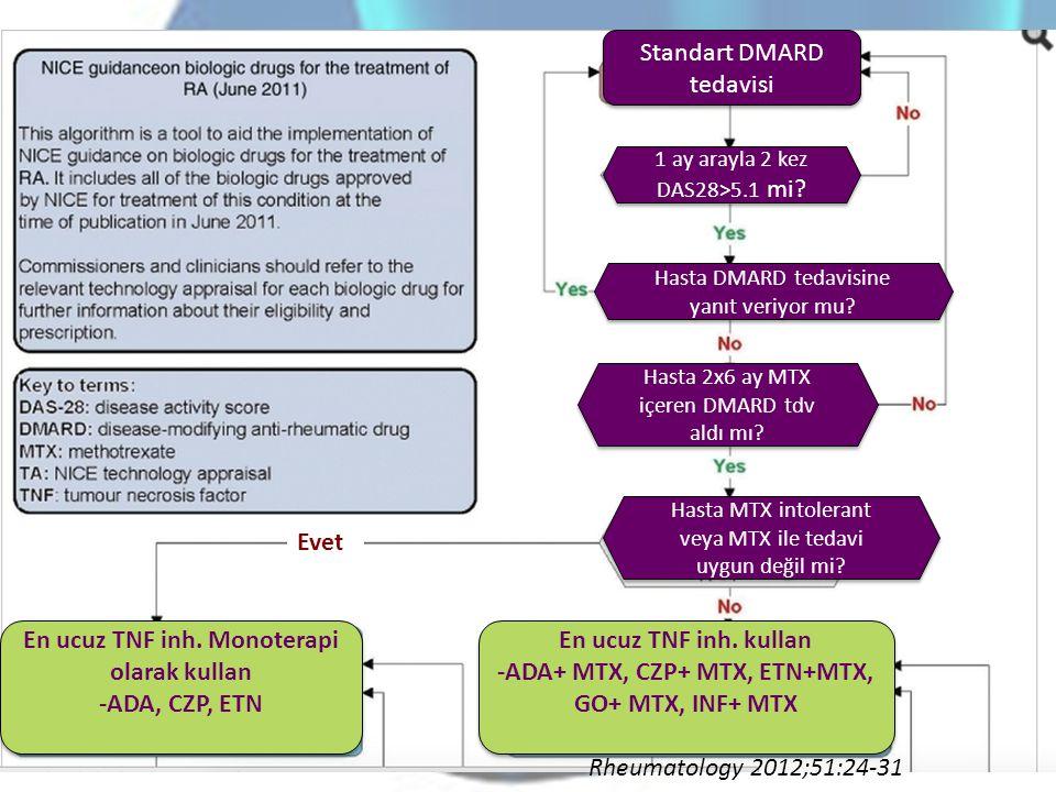 Standart DMARD tedavisi