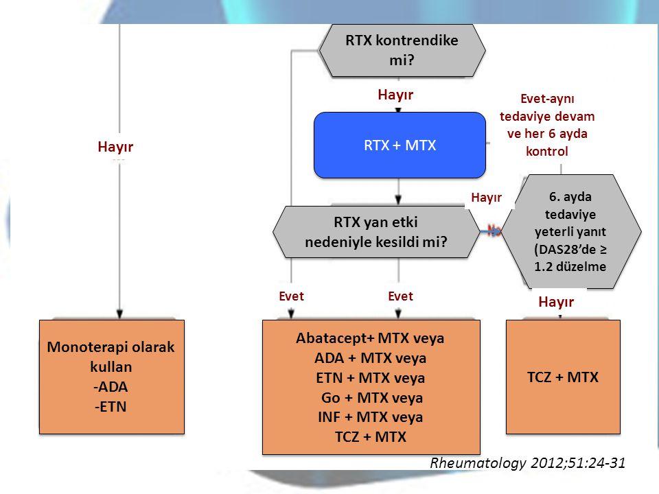 RTX yan etki nedeniyle kesildi mi