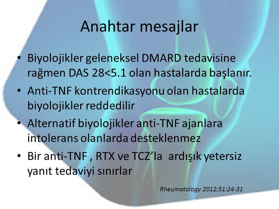 Anahtar mesajlar Biyolojikler geleneksel DMARD tedavisine rağmen DAS 28<5.1 olan hastalarda başlanır.
