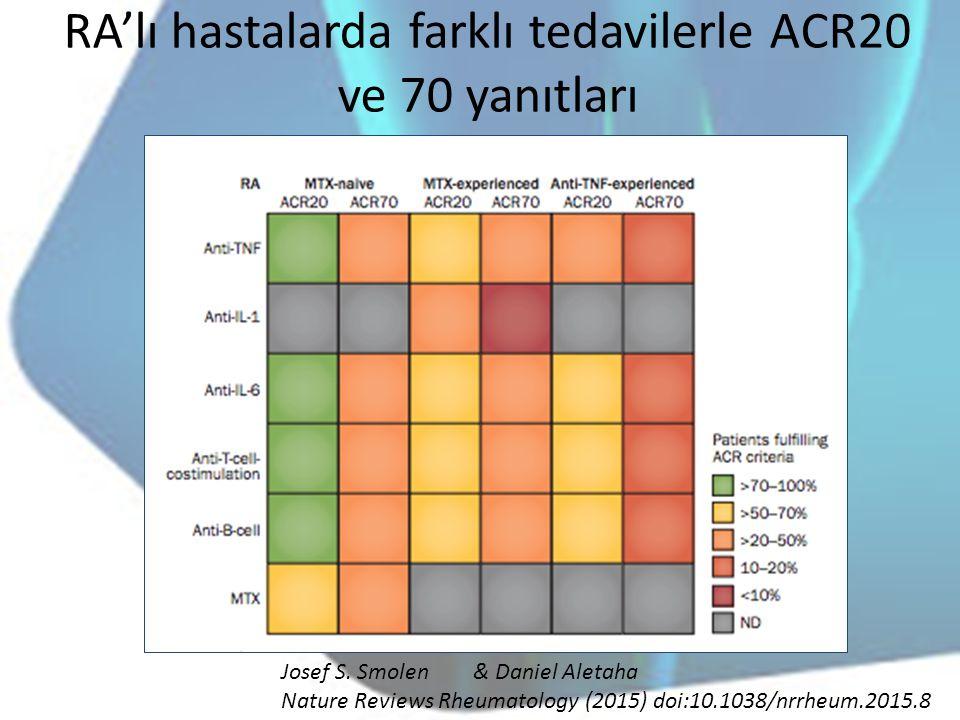 RA'lı hastalarda farklı tedavilerle ACR20 ve 70 yanıtları