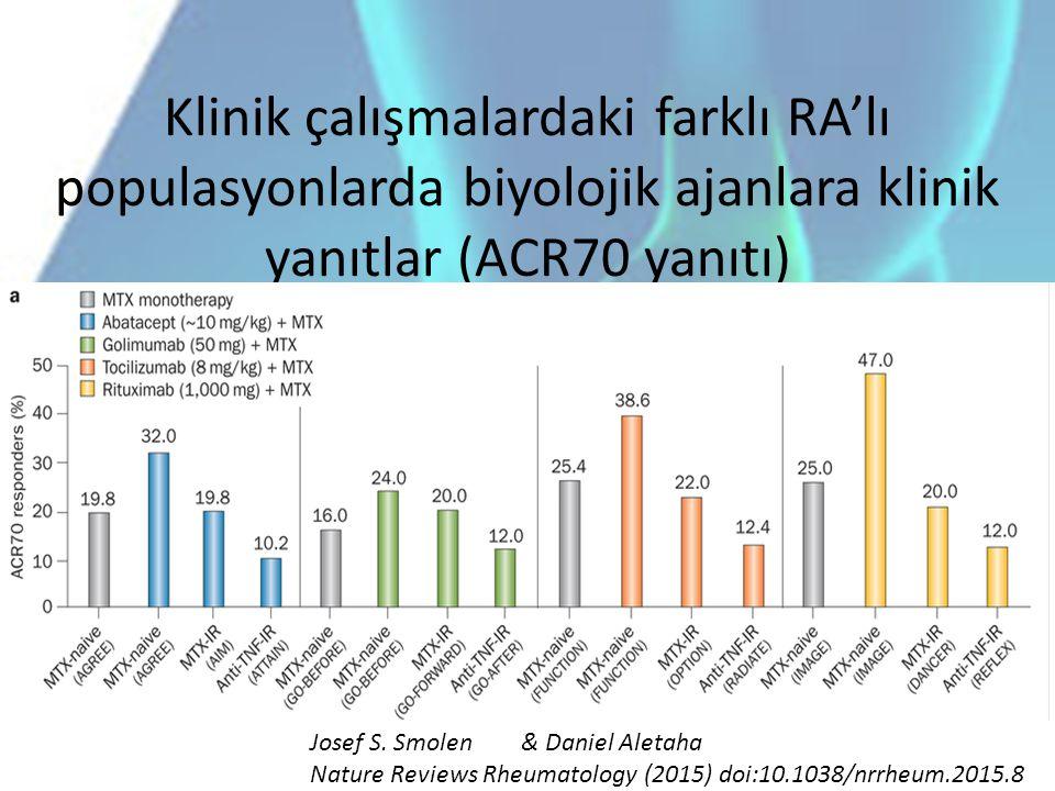 Klinik çalışmalardaki farklı RA'lı populasyonlarda biyolojik ajanlara klinik yanıtlar (ACR70 yanıtı)
