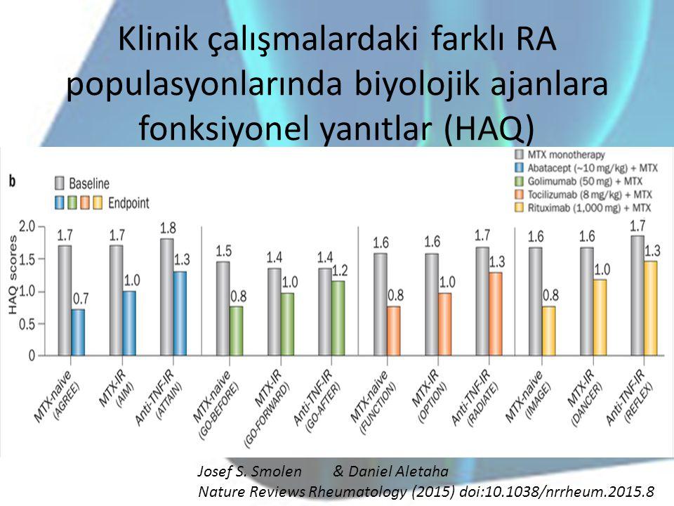 Klinik çalışmalardaki farklı RA populasyonlarında biyolojik ajanlara fonksiyonel yanıtlar (HAQ)