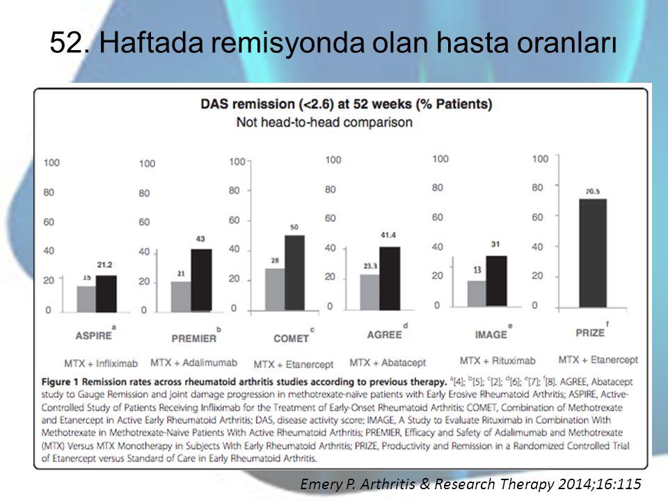 52. Haftada remisyonda olan hasta oranları