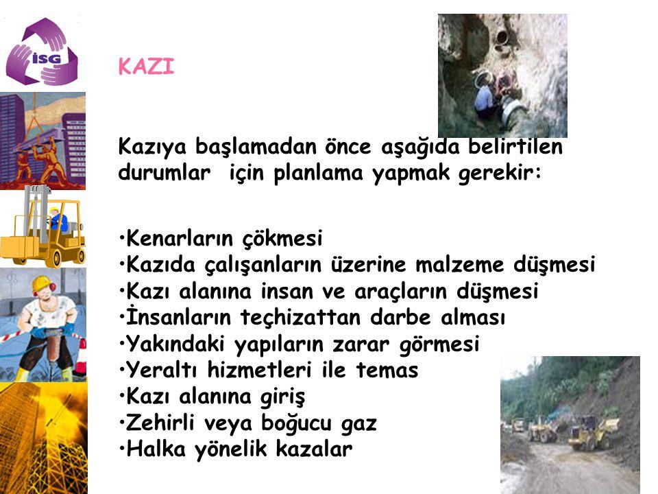 KAZI Kazıya başlamadan önce aşağıda belirtilen durumlar için planlama yapmak gerekir: Kenarların çökmesi.
