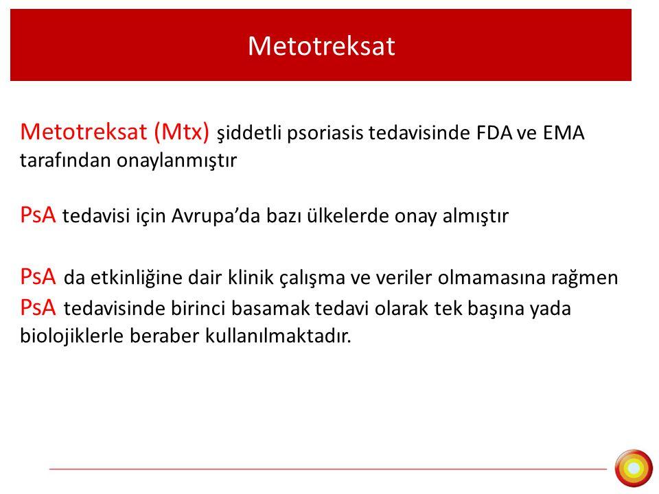 Metotreksat Metotreksat (Mtx) şiddetli psoriasis tedavisinde FDA ve EMA tarafından onaylanmıştır.