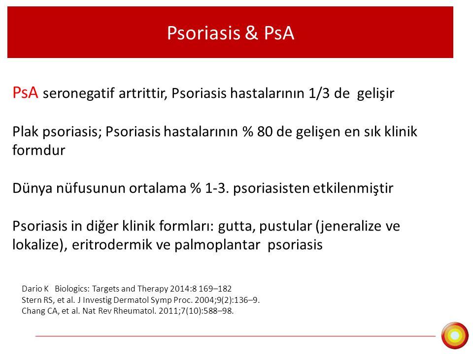 Psoriasis & PsA PsA seronegatif artrittir, Psoriasis hastalarının 1/3 de gelişir.