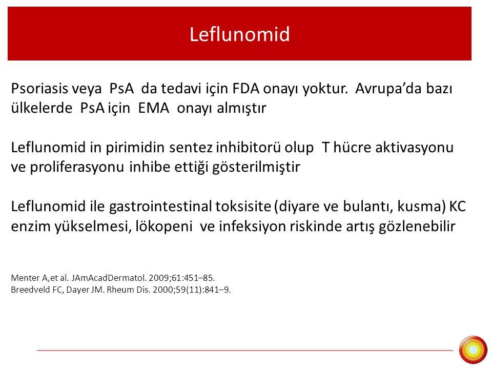 Leflunomid Psoriasis veya PsA da tedavi için FDA onayı yoktur. Avrupa'da bazı ülkelerde PsA için EMA onayı almıştır.