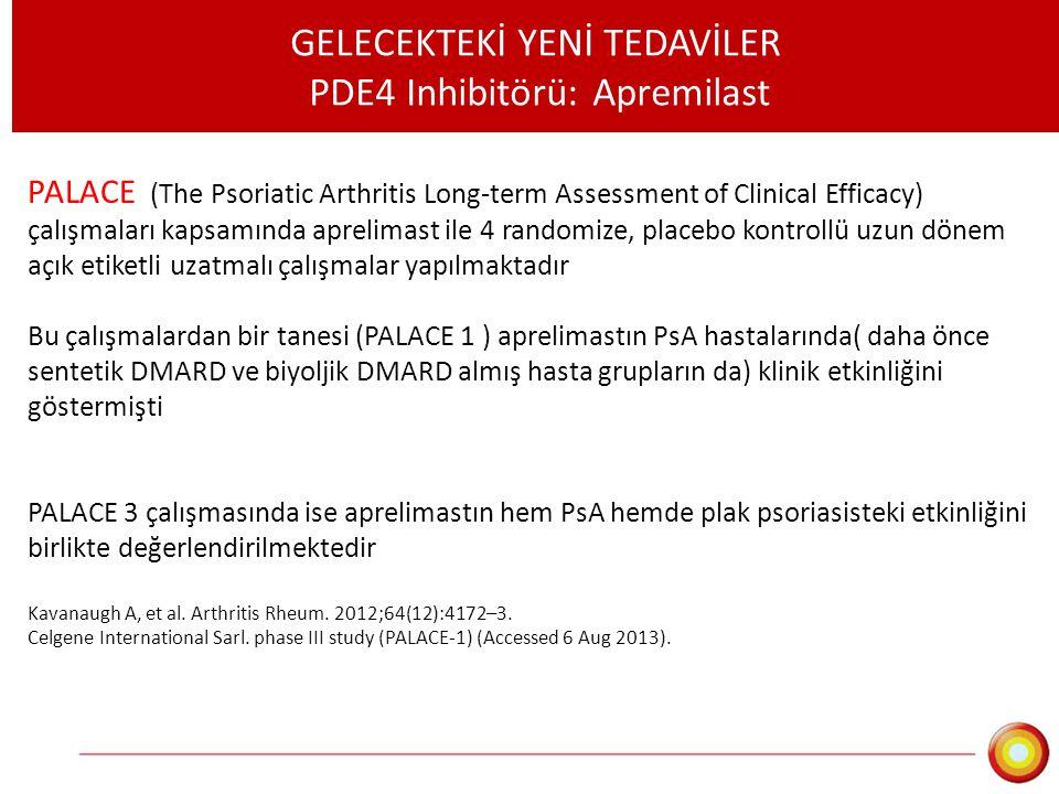 GELECEKTEKİ YENİ TEDAVİLER PDE4 Inhibitörü: Apremilast