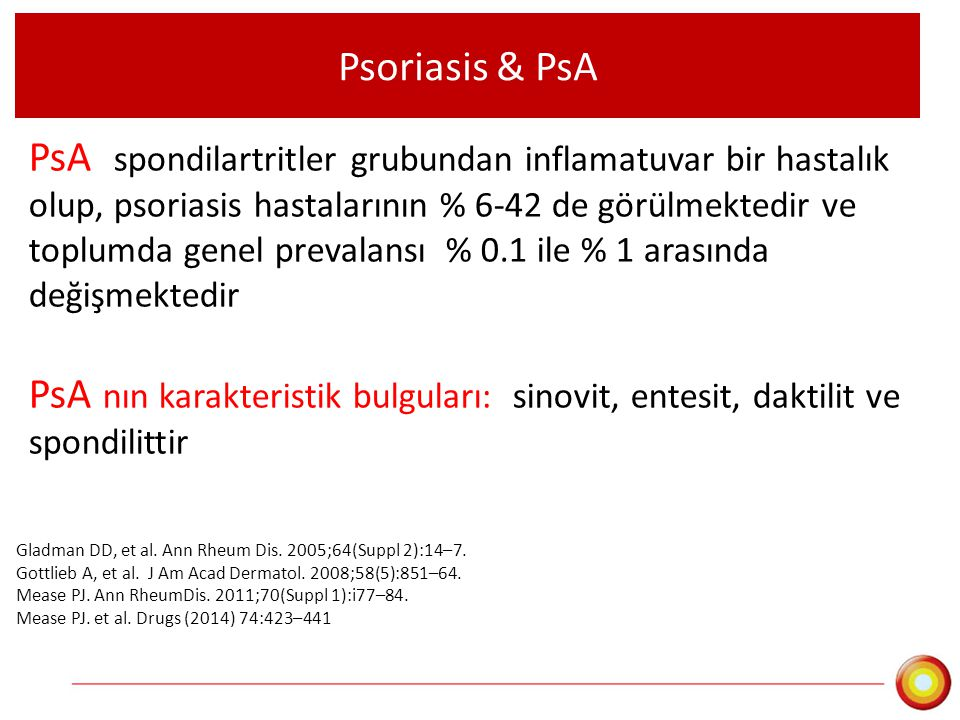 Psoriasis & PsA