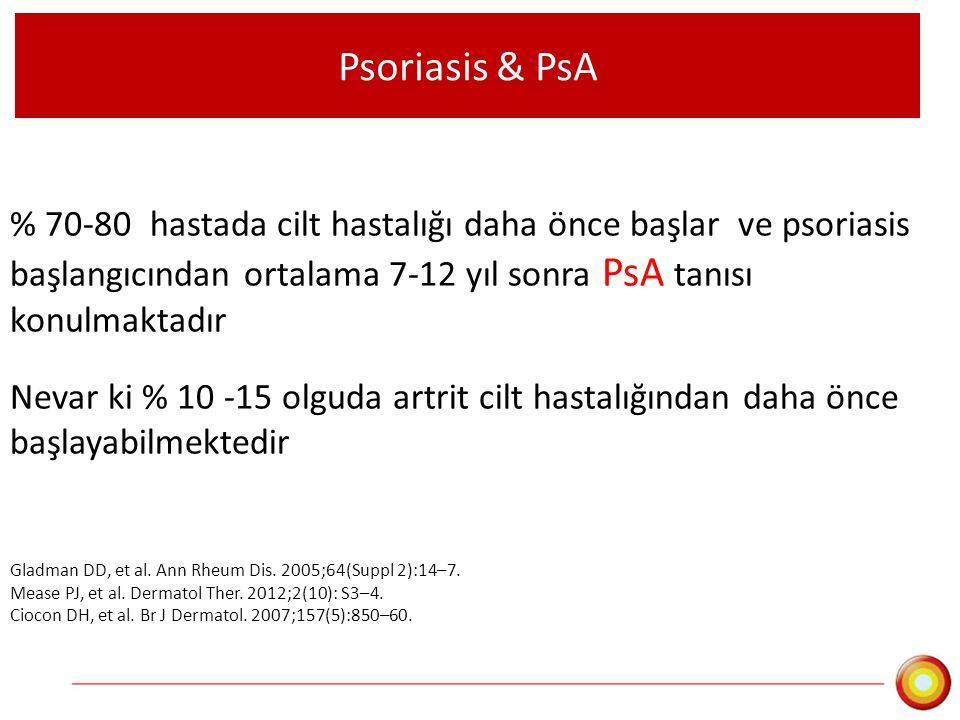 Psoriasis & PsA % 70-80 hastada cilt hastalığı daha önce başlar ve psoriasis başlangıcından ortalama 7-12 yıl sonra PsA tanısı konulmaktadır.