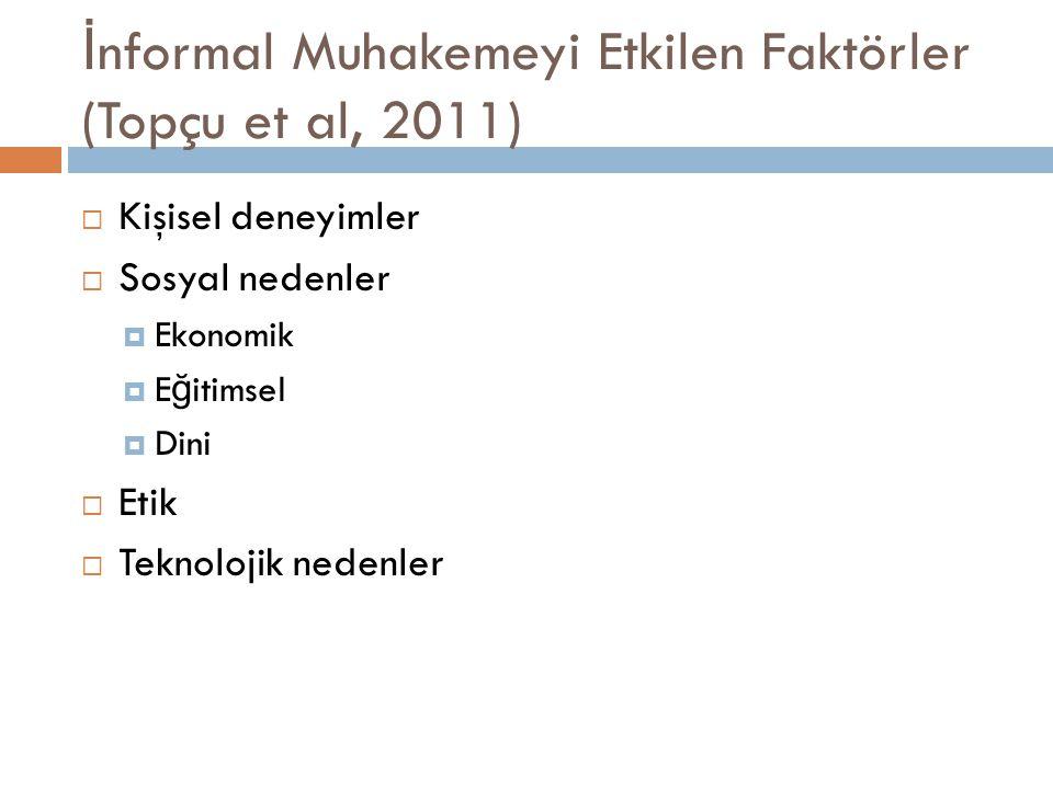 İnformal Muhakemeyi Etkilen Faktörler (Topçu et al, 2011)