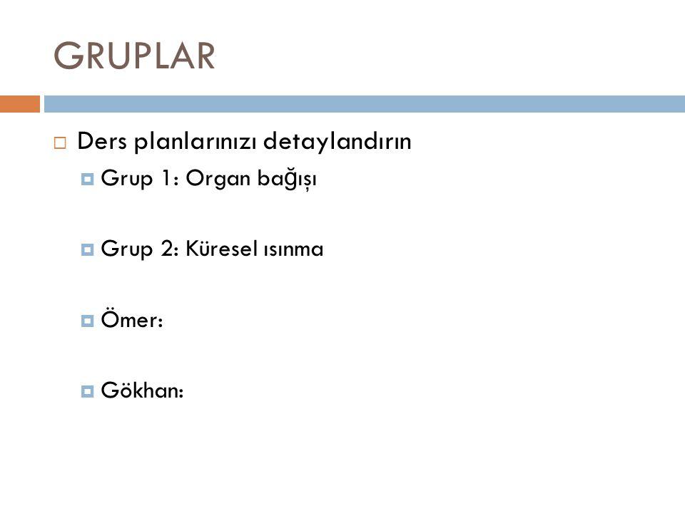 GRUPLAR Ders planlarınızı detaylandırın Grup 1: Organ bağışı