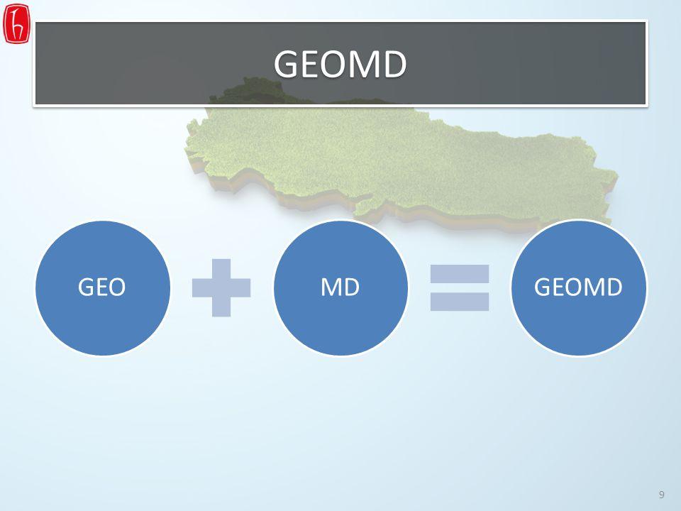 GEOMD GEO. MD. GEOMD. GEOMD: GEO ve MD sorgu türlerinin kombinasyonudur. İki türe ayrılabilir.