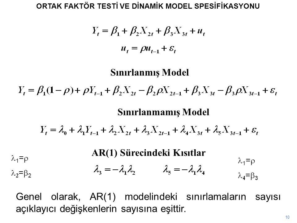 Sınırlanmış Model Sınırlanmamış Model AR(1) Sürecindeki Kısıtlar