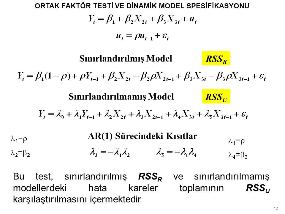 Sınırlandırılmış Model RSSR