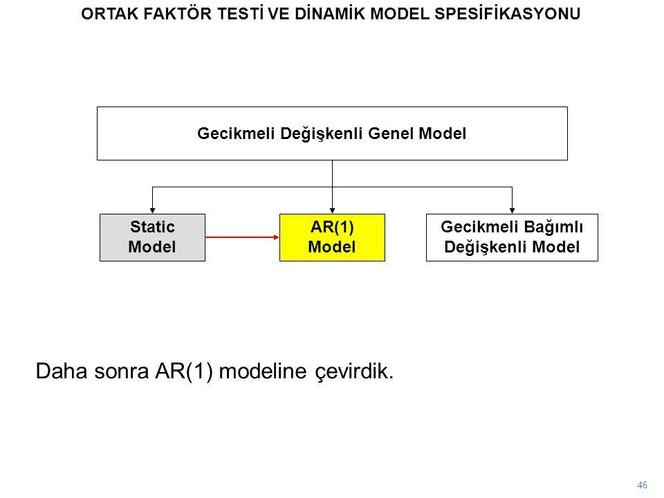 Daha sonra AR(1) modeline çevirdik.