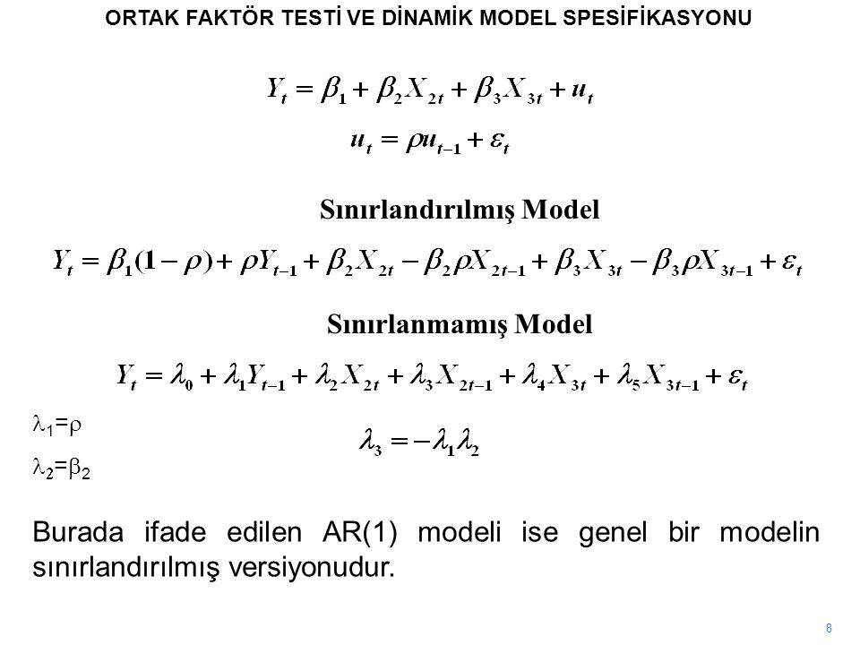 Sınırlandırılmış Model Sınırlanmamış Model