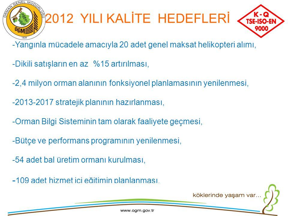2012 YILI KALİTE HEDEFLERİ -109 adet hizmet içi eğitimin planlanması.