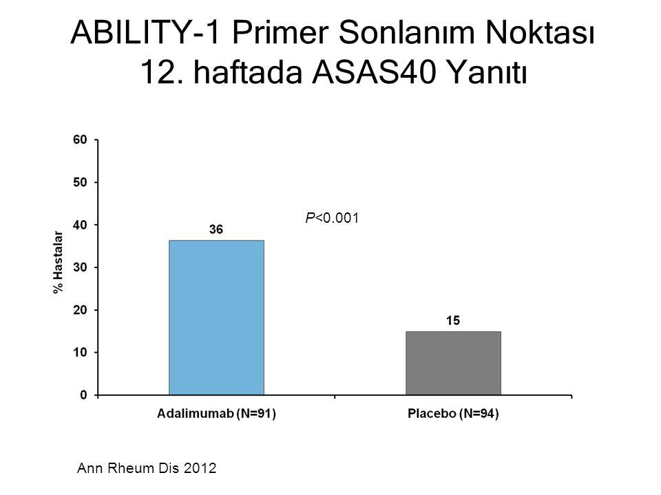 ABILITY-1 Primer Sonlanım Noktası 12. haftada ASAS40 Yanıtı