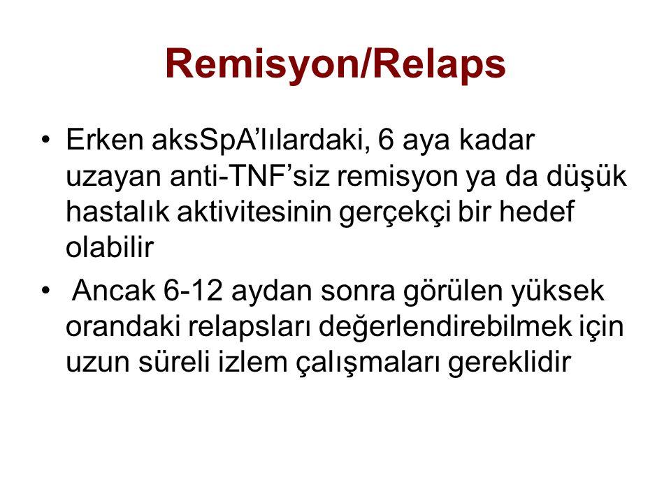 Remisyon/Relaps Erken aksSpA'lılardaki, 6 aya kadar uzayan anti-TNF'siz remisyon ya da düşük hastalık aktivitesinin gerçekçi bir hedef olabilir.