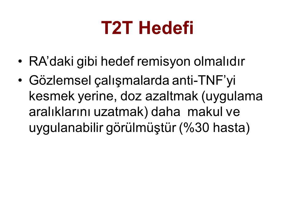 T2T Hedefi RA'daki gibi hedef remisyon olmalıdır