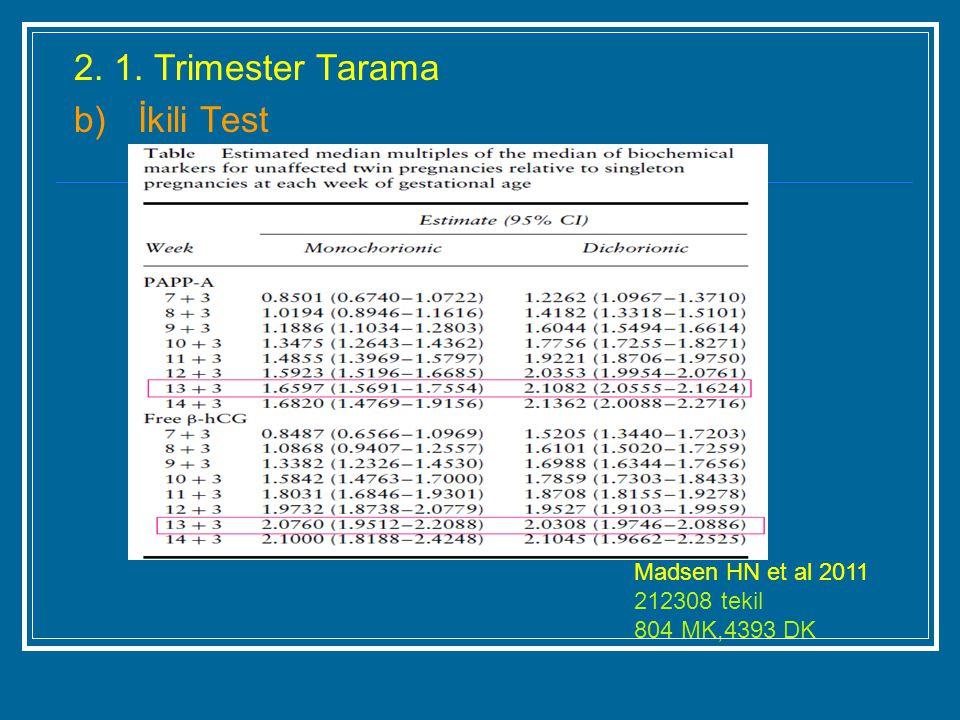 2. 1. Trimester Tarama b) İkili Test Madsen HN et al 2011 212308 tekil