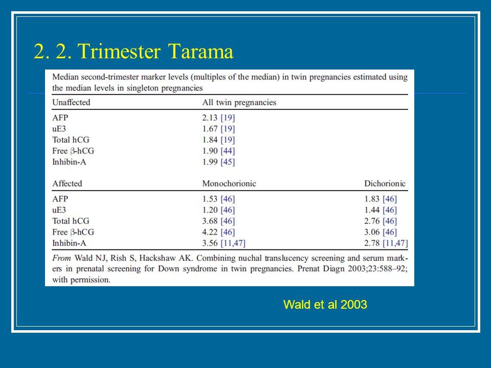 2. 2. Trimester Tarama Wald et al 2003