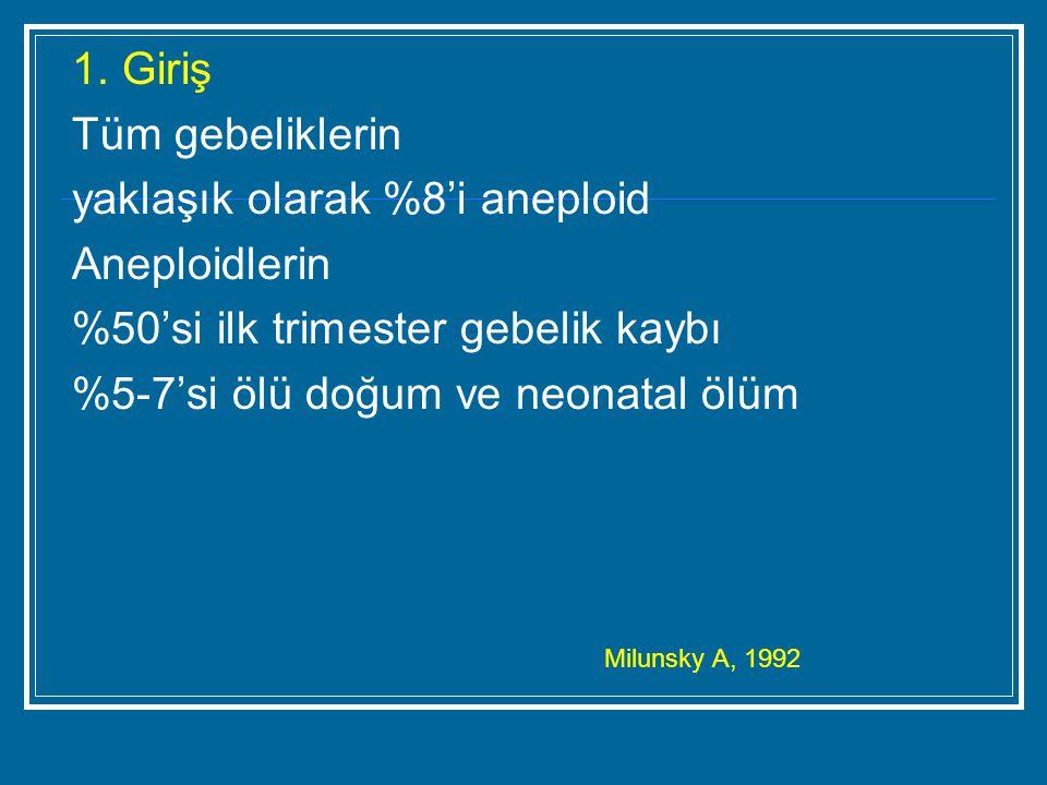 yaklaşık olarak %8'i aneploid Aneploidlerin