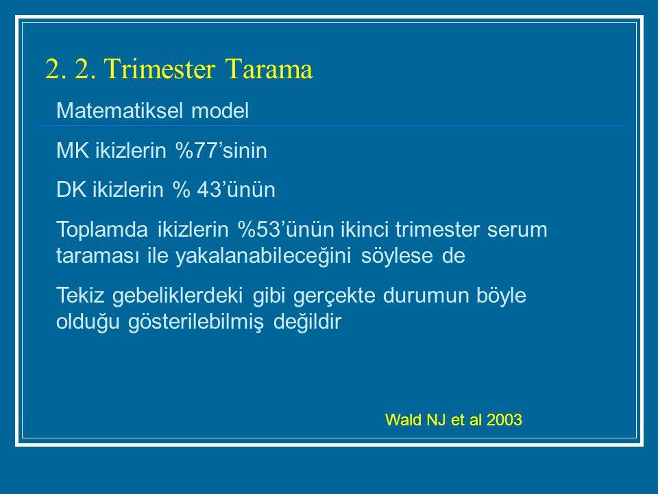 2. 2. Trimester Tarama Matematiksel model MK ikizlerin %77'sinin