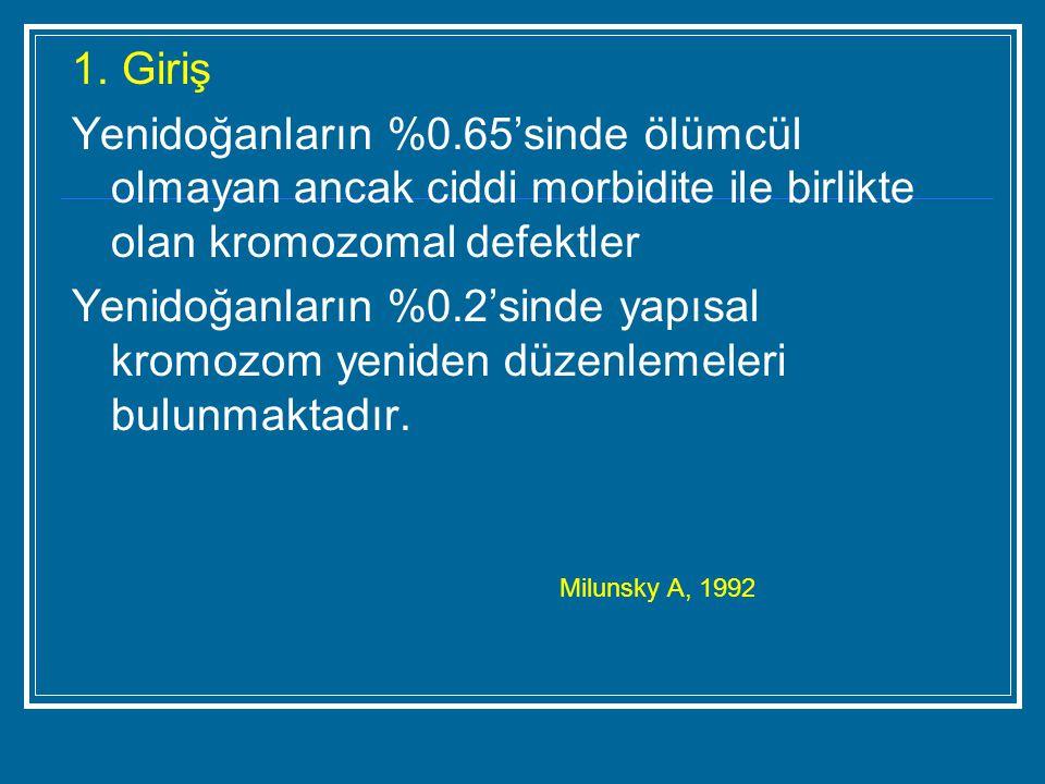 1. Giriş Yenidoğanların %0.65'sinde ölümcül olmayan ancak ciddi morbidite ile birlikte olan kromozomal defektler.
