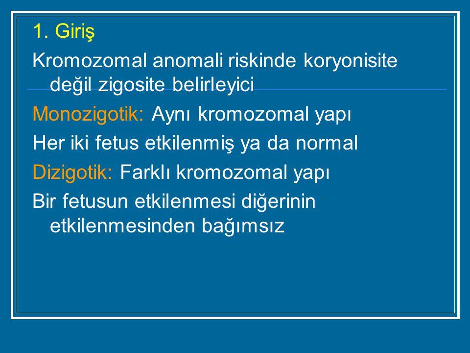 1. Giriş Kromozomal anomali riskinde koryonisite değil zigosite belirleyici. Monozigotik: Aynı kromozomal yapı.